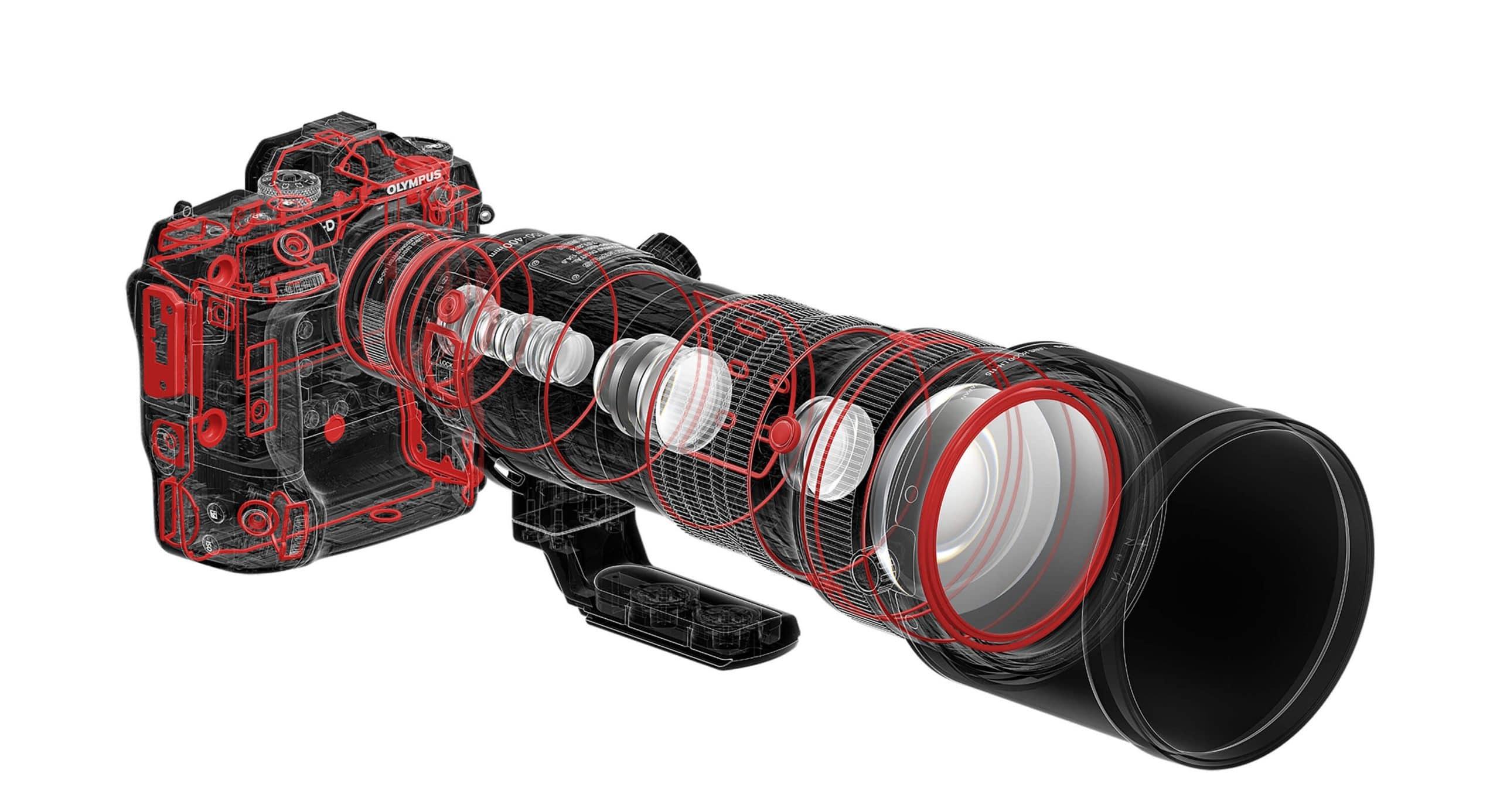 Sintema-lentes-M.-Zuiko-150-400